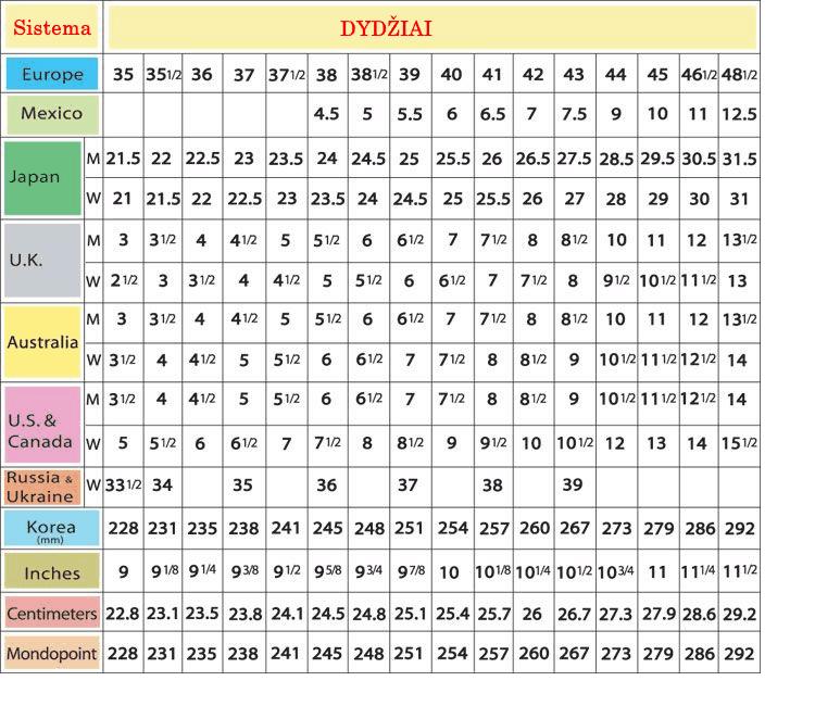 Optimalus nario dydis 17 metu