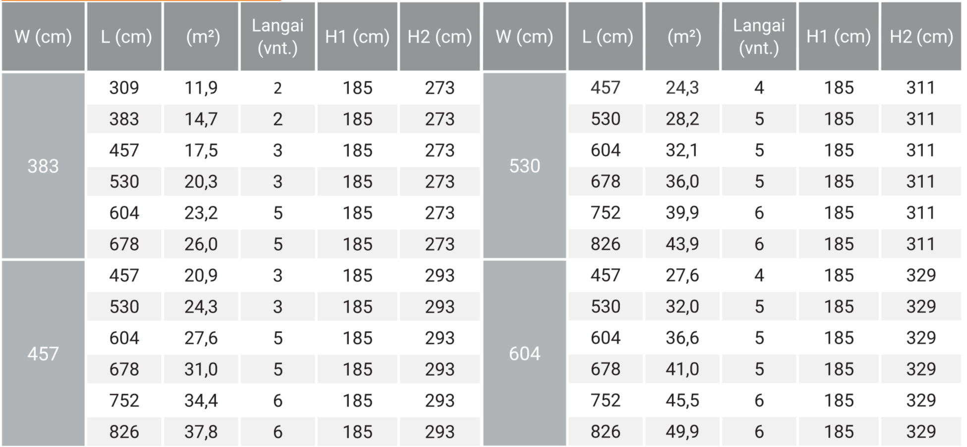 Nario dydis 185. Kaip padidinti peni naudojant vaizdo masaza